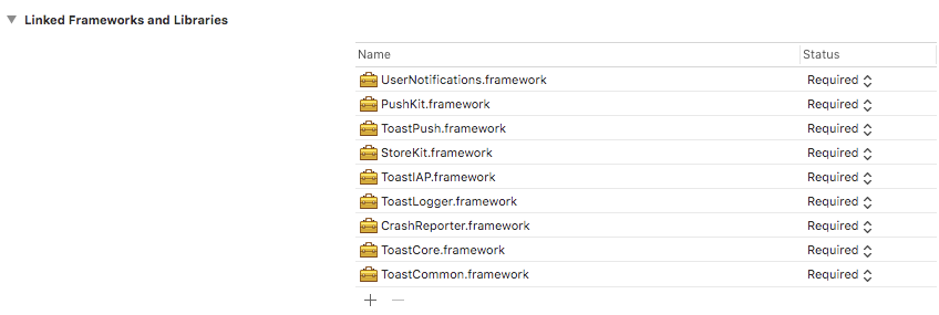linked_frameworks_all