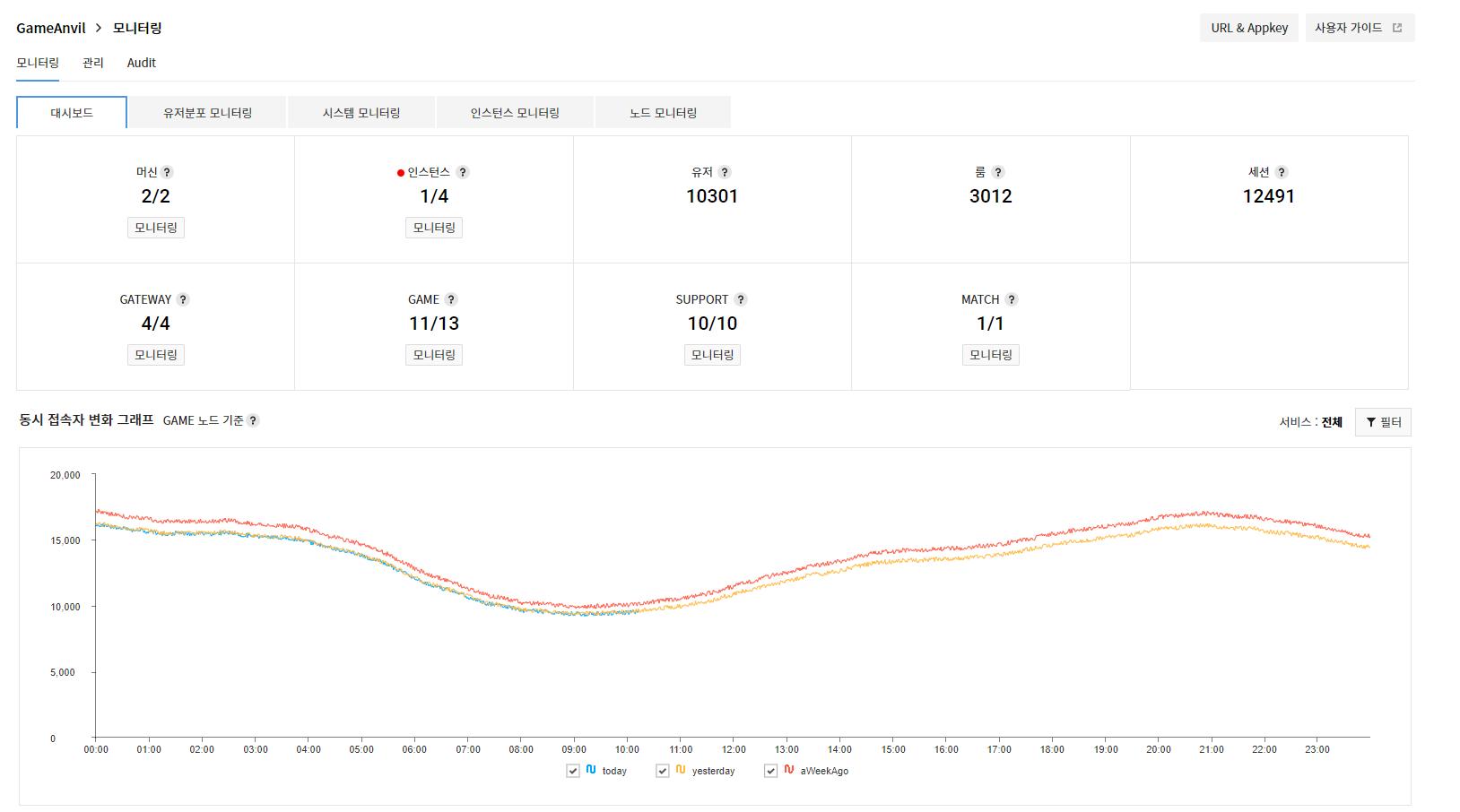 monitoring_dashboard_main