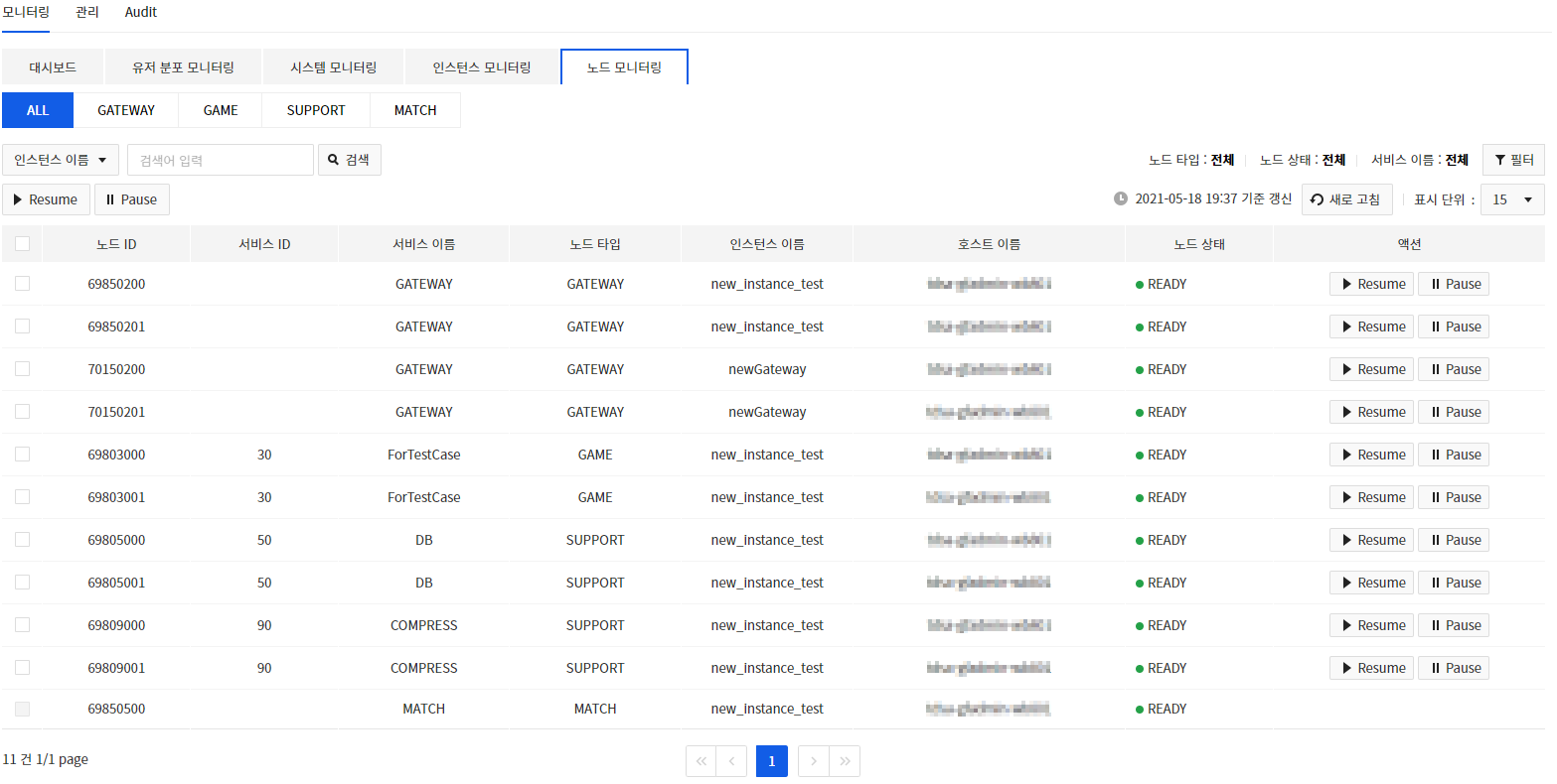 monitoring_node_all