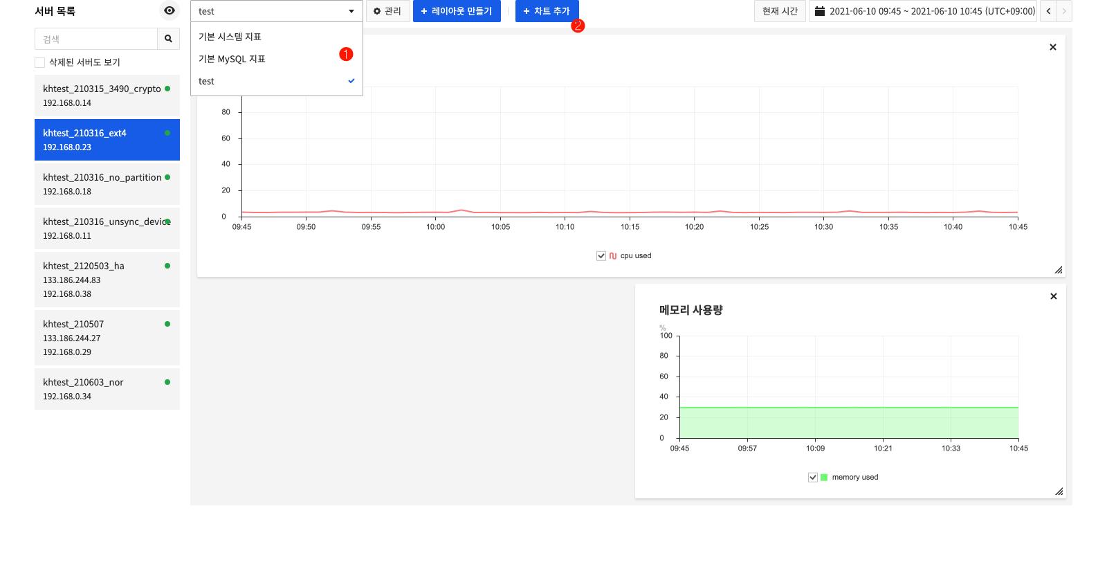 server_dashboard_chart_add_1_ko